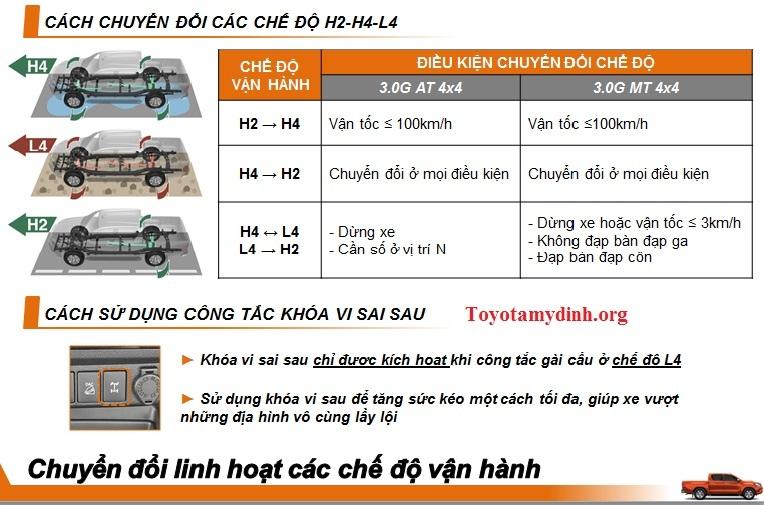 Phương pháp cài cầu trên xe Hilux 2016