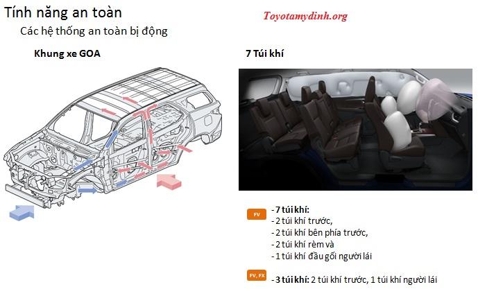 hệ thống an toàn bị động xe fortuner G: Thêm 01 túi khí thêm an toàn hơn