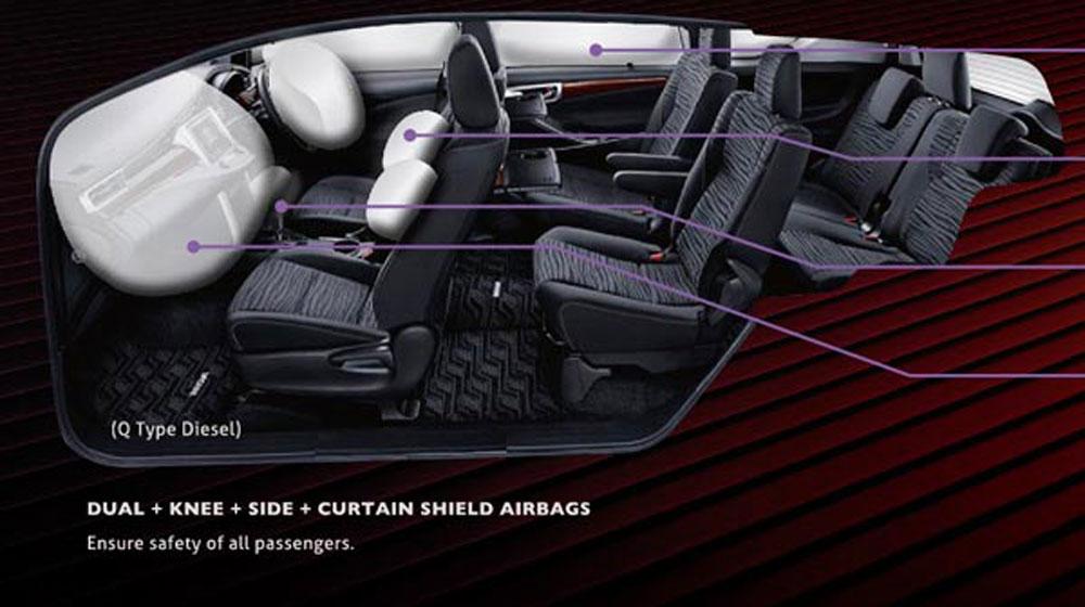 Hệ thống túi khí trên Innova G-không có túi khí rèm hai bên so với V(phiên bản V cao cấp nhất có)