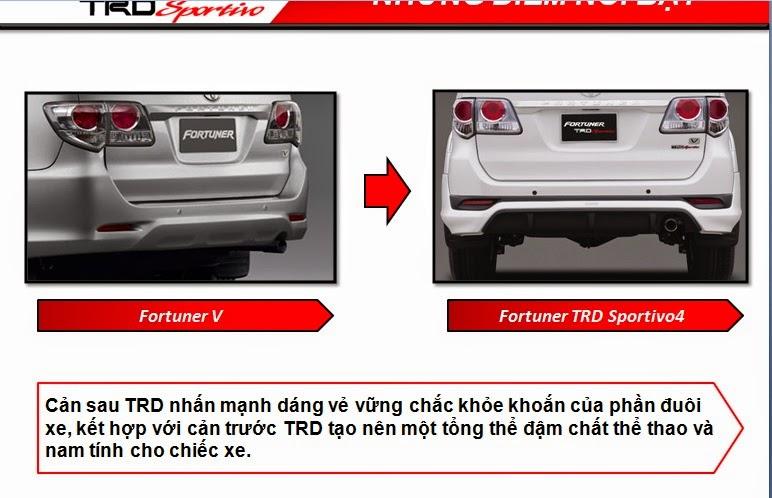 Fortuner 4x4 TRD-04