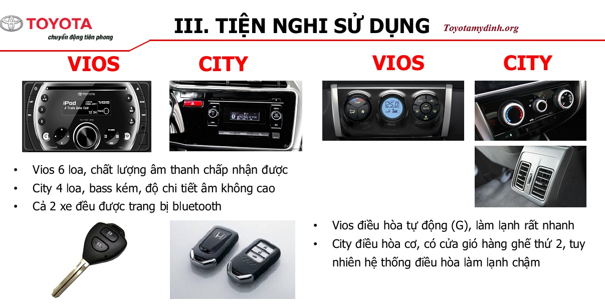 so-sanh-vios-2017-va-honda-city-2017-noi-that-dieu-hoa-am-thanh