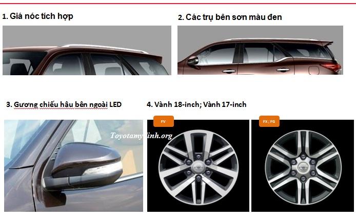 giá nóc, sườn xe, larang, gương chiếu hậu thiết kế mới