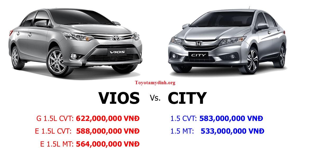 Honda city có 02 phiên bản với giá rẻ hơn vios