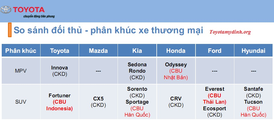 lo-trinh-giam-thue-2018-xe-thuong-mai