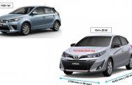 Điểm thay đổi trên xe Yaris 2018 mới - bổ sung giá bán